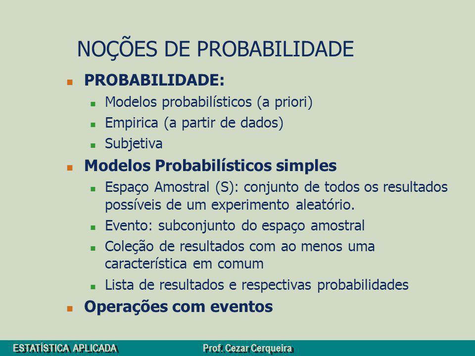 ESTATÍSTICA APLICADA Prof. Cezar Cerqueira NOÇÕES DE PROBABILIDADE PROBABILIDADE: Modelos probabilísticos (a priori) Empirica (a partir de dados) Subj