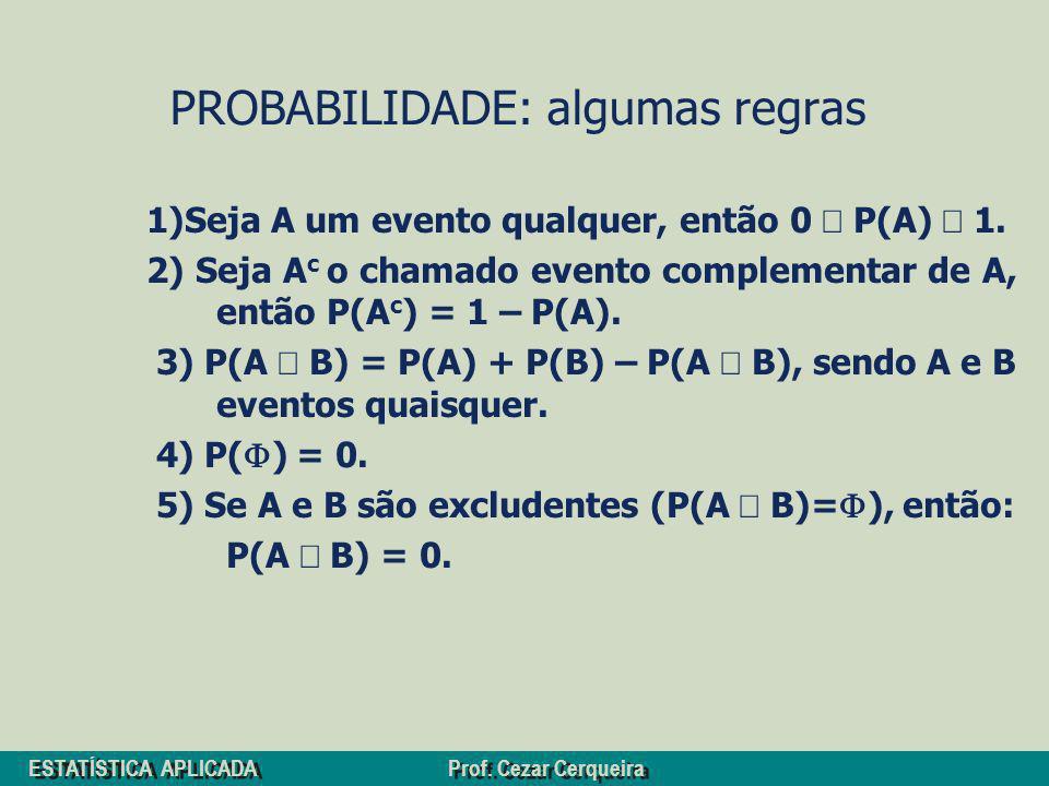 ESTATÍSTICA APLICADA Prof. Cezar Cerqueira PROBABILIDADE: algumas regras 1)Seja A um evento qualquer, então 0 P(A) 1. 2) Seja A c o chamado evento com