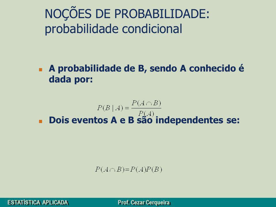 ESTATÍSTICA APLICADA Prof. Cezar Cerqueira NOÇÕES DE PROBABILIDADE: probabilidade condicional A probabilidade de B, sendo A conhecido é dada por: Dois