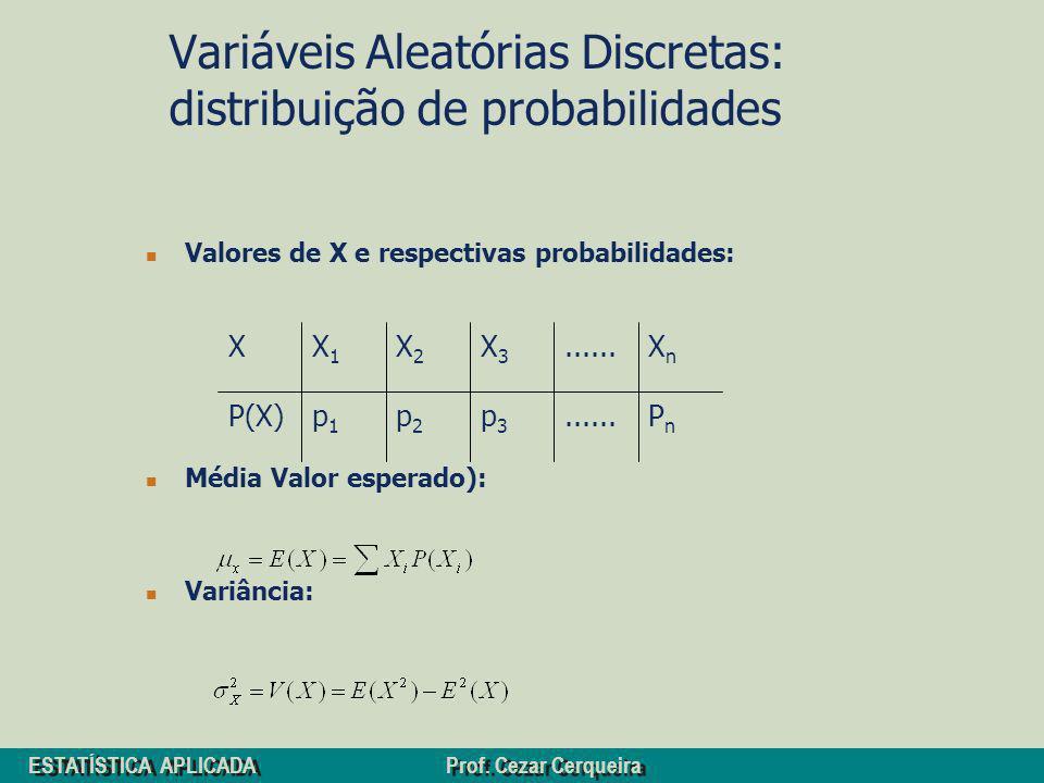 ESTATÍSTICA APLICADA Prof. Cezar Cerqueira Variáveis Aleatórias Discretas: distribuição de probabilidades Valores de X e respectivas probabilidades: M