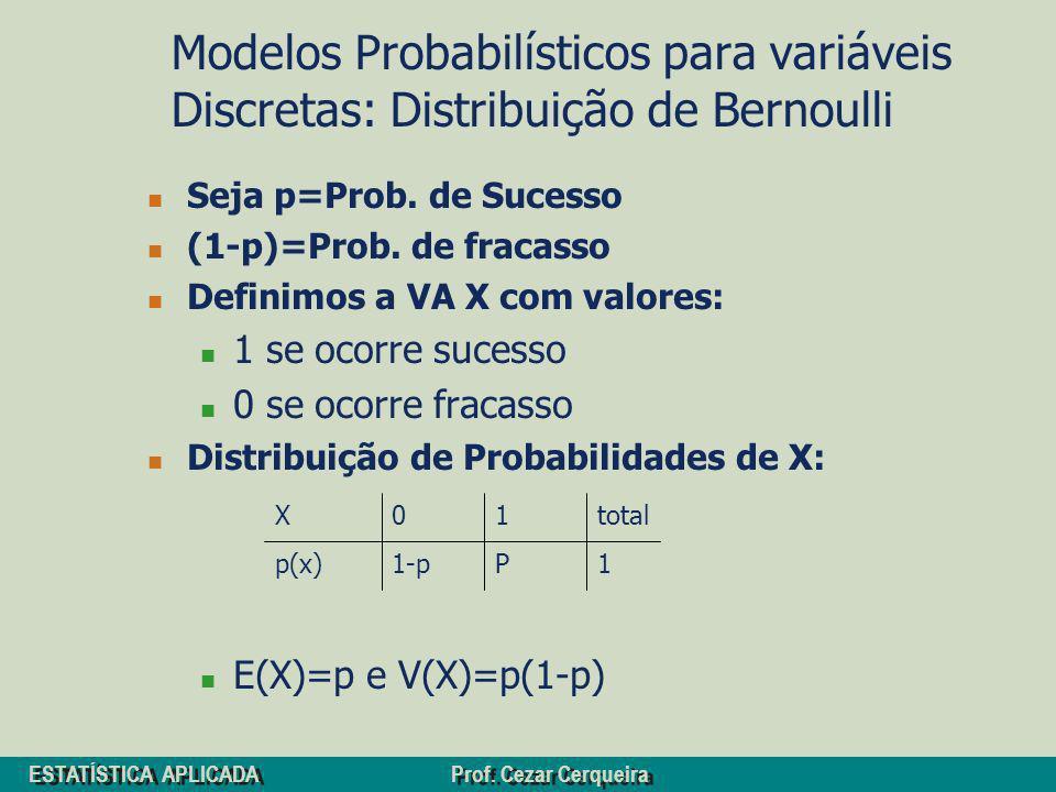 ESTATÍSTICA APLICADA Prof. Cezar Cerqueira Modelos Probabilísticos para variáveis Discretas: Distribuição de Bernoulli Seja p=Prob. de Sucesso (1-p)=P