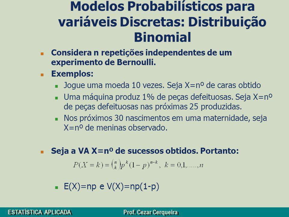 ESTATÍSTICA APLICADA Prof. Cezar Cerqueira Modelos Probabilísticos para variáveis Discretas: Distribuição Binomial Considera n repetições independente