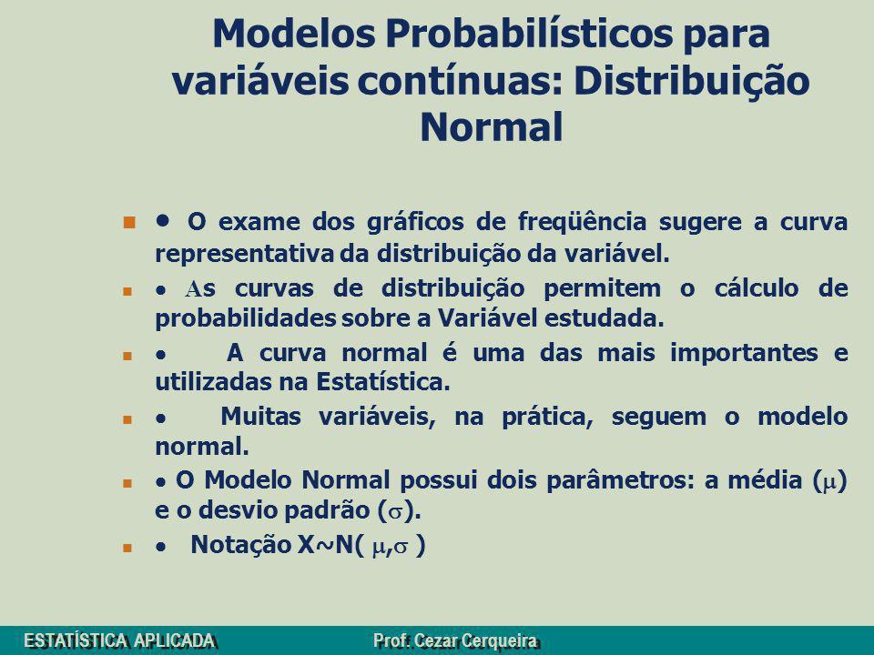 ESTATÍSTICA APLICADA Prof. Cezar Cerqueira Modelos Probabilísticos para variáveis contínuas: Distribuição Normal O exame dos gráficos de freqüência su