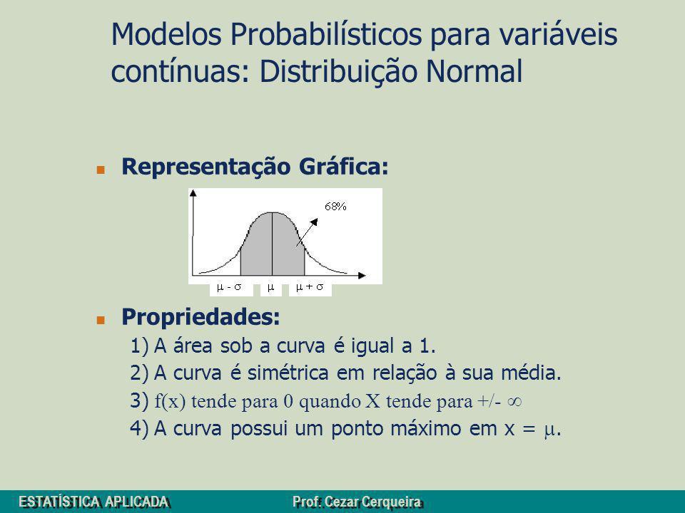 ESTATÍSTICA APLICADA Prof. Cezar Cerqueira Modelos Probabilísticos para variáveis contínuas: Distribuição Normal Representação Gráfica: Propriedades:
