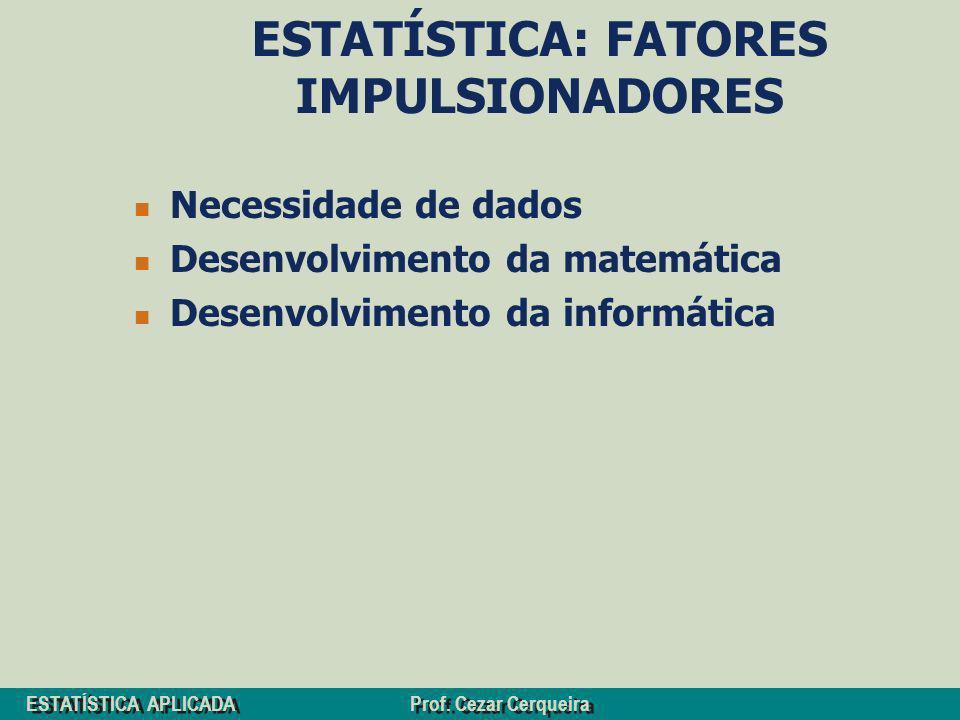 ESTATÍSTICA APLICADA Prof. Cezar Cerqueira ESTATÍSTICA: FATORES IMPULSIONADORES Necessidade de dados Desenvolvimento da matemática Desenvolvimento da