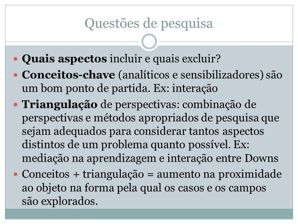 Pesquisa qualitativa Passos da pesquisa qualitativa Delineamento Coleta de dados Transcrição Preparação para análise