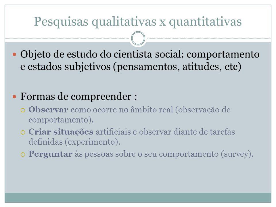 Pesquisas qualitativas x quantitativas Objeto de estudo do cientista social: comportamento e estados subjetivos (pensamentos, atitudes, etc) Formas de