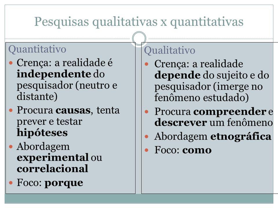 Pesquisas qualitativas x quantitativas Quantitativo Crença: a realidade é independente do pesquisador (neutro e distante) Procura causas, tenta prever