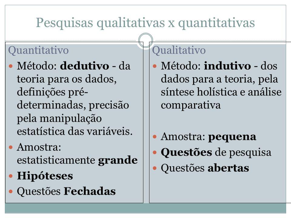 Pesquisas qualitativas x quantitativas Quantitativo Método: dedutivo - da teoria para os dados, definições pré- determinadas, precisão pela manipulaçã