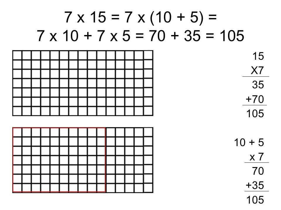 7 x 15 = 7 x (10 + 5) = 7 x 10 + 7 x 5 = 70 + 35 = 105 15 X7 35 +70 105 10 + 5 x 7 70 +35 105