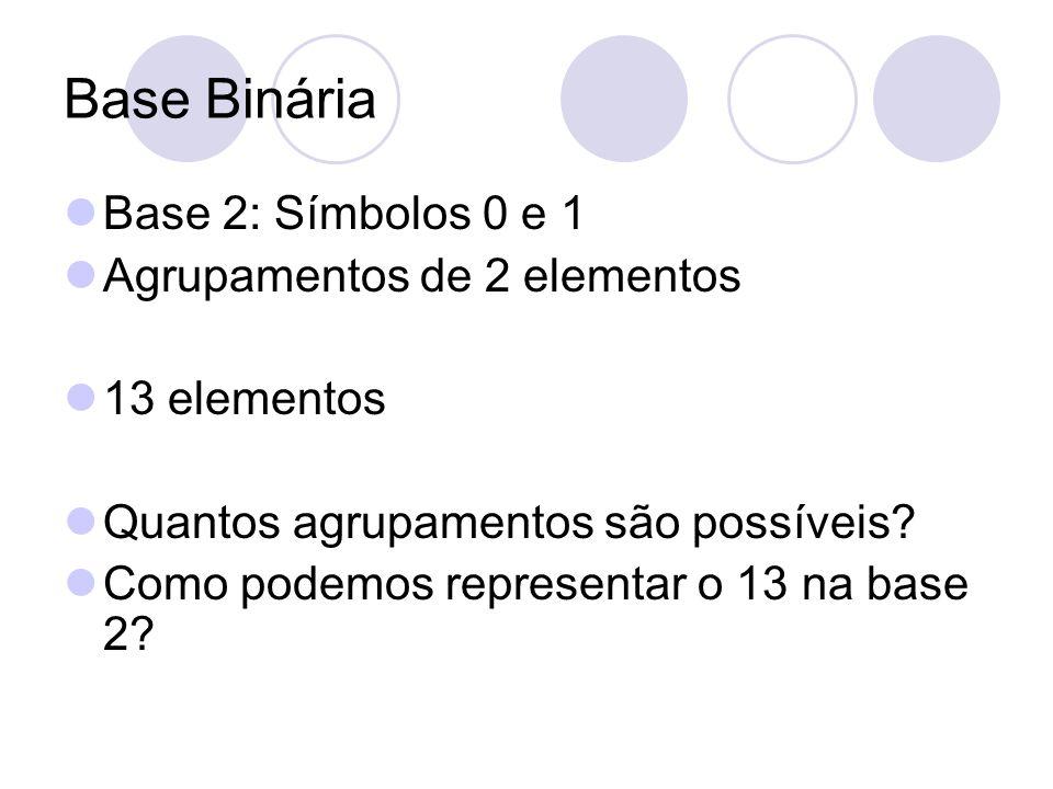 Base Binária Base 2: Símbolos 0 e 1 Agrupamentos de 2 elementos 13 elementos Quantos agrupamentos são possíveis? Como podemos representar o 13 na base