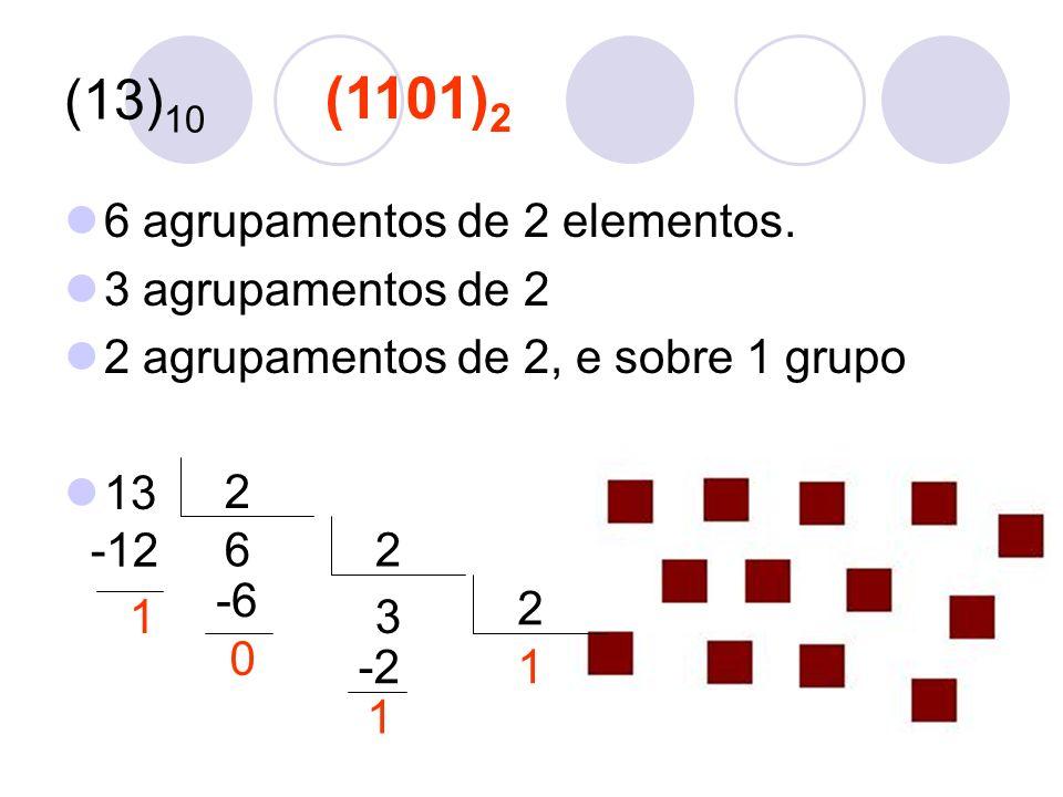 (13) 10 6 agrupamentos de 2 elementos. 3 agrupamentos de 2 2 agrupamentos de 2, e sobre 1 grupo 13 2 6 -12 1 2 3 -6 0 2 1-2 1 (1101) 2