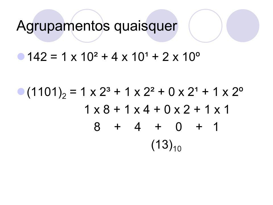 Agrupamentos quaisquer 142 = 1 x 10² + 4 x 10¹ + 2 x 10º (1101) 2 = 1 x 2³ + 1 x 2² + 0 x 2¹ + 1 x 2º 1 x 8 + 1 x 4 + 0 x 2 + 1 x 1 8 + 4 + 0 + 1 (13)