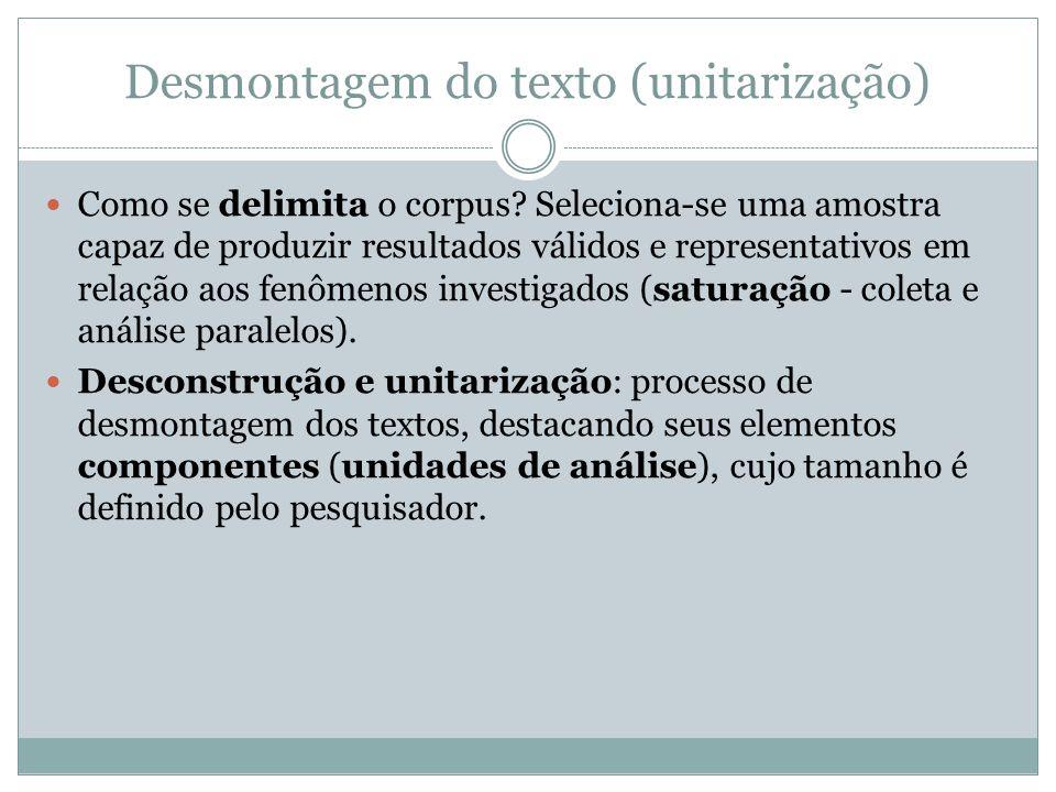 Desmontagem do texto (unitarização) Como se delimita o corpus? Seleciona-se uma amostra capaz de produzir resultados válidos e representativos em rela