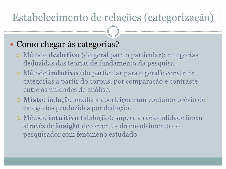 Estabelecimento de relações (categorização) Como chegar às categorias? Método dedutivo (do geral para o particular): categorias deduzidas das teorias