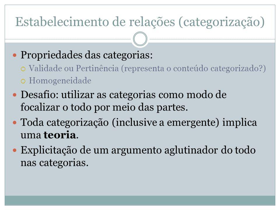 Estabelecimento de relações (categorização) Propriedades das categorias: Validade ou Pertinência (representa o conteúdo categorizado?) Homogeneidade D