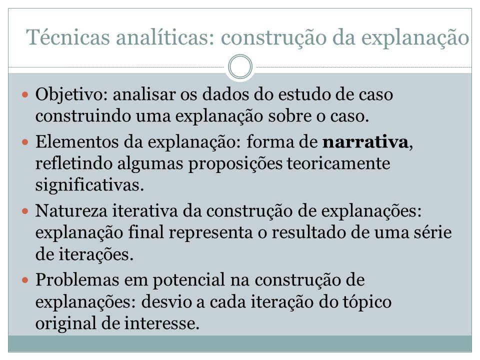 Técnicas analíticas: construção da explanação Objetivo: analisar os dados do estudo de caso construindo uma explanação sobre o caso. Elementos da expl
