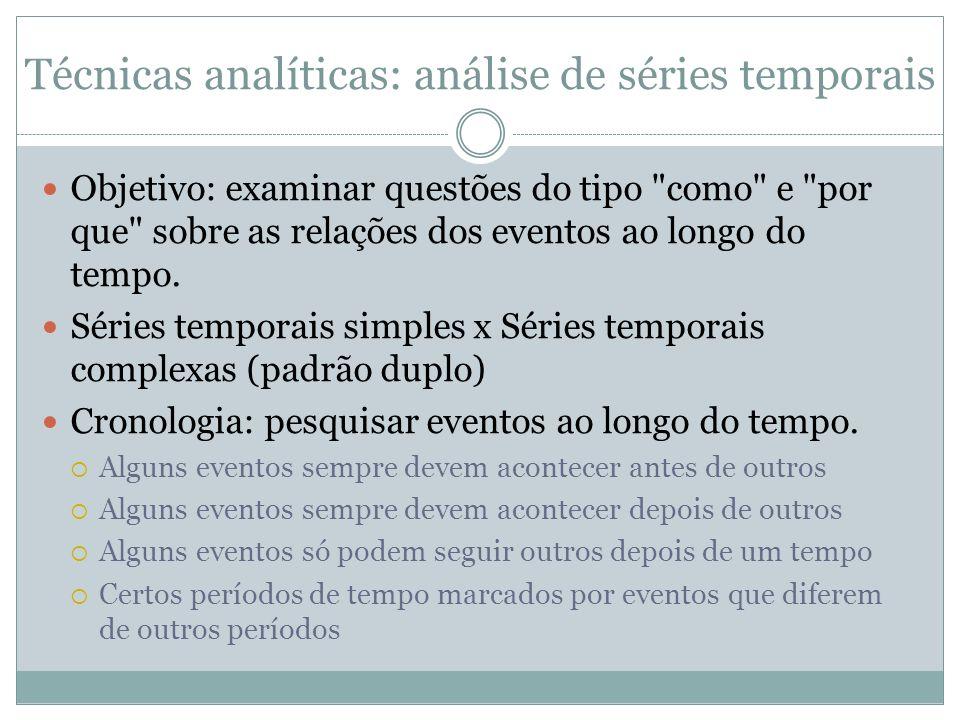 Técnicas analíticas: análise de séries temporais Objetivo: examinar questões do tipo
