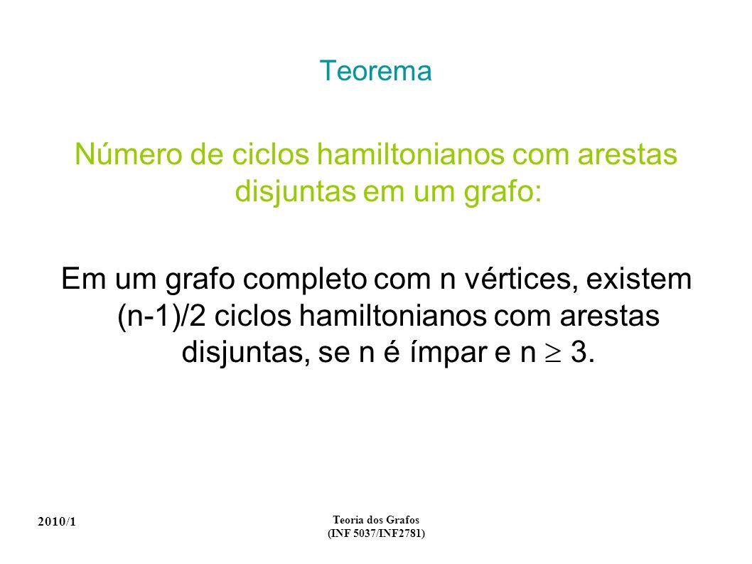 2010/1 Teoria dos Grafos (INF 5037/INF2781) Teorema Número de ciclos hamiltonianos com arestas disjuntas em um grafo: Em um grafo completo com n vérti