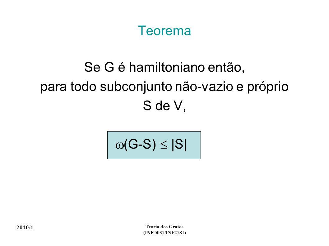 2010/1 Teoria dos Grafos (INF 5037/INF2781) Teorema Se G é hamiltoniano então, para todo subconjunto não-vazio e próprio S de V, (G-S) |S|