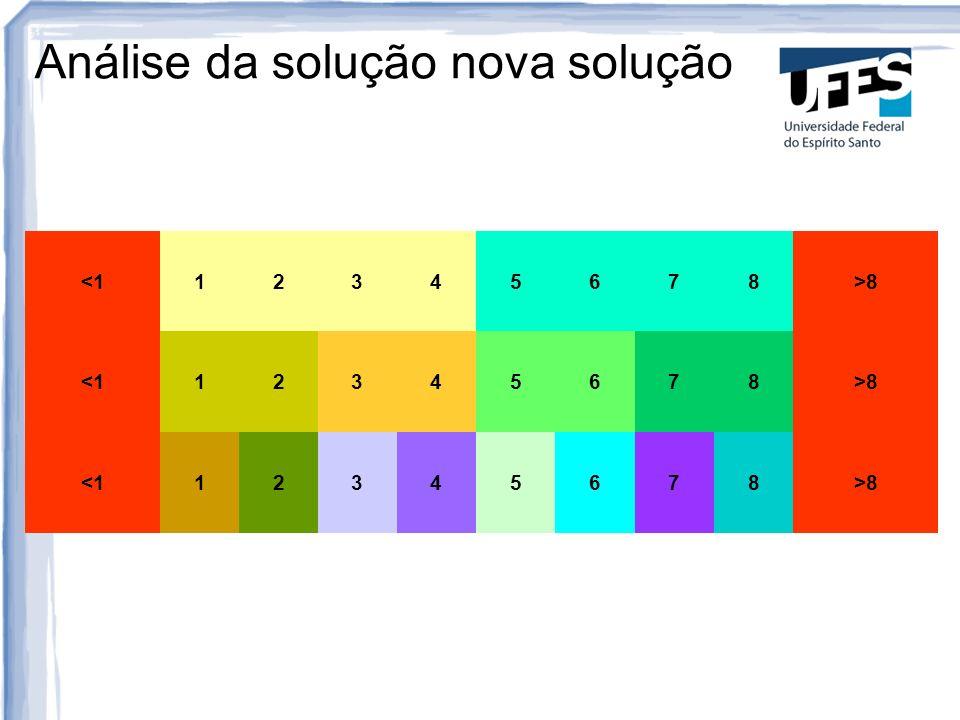 Análise da solução nova solução <112345678>8 <112345678>8 <112345678>8