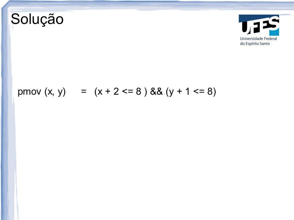 Solução pmov (x, y)=(x + 2 <= 8 ) && (y + 1 <= 8)