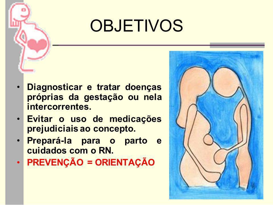 ANAMNESE Identificação Gesta / Para / Aborta Estado atual Antecedentes Pessoais Familiares Antecedentes ginecológicos e obstétricos