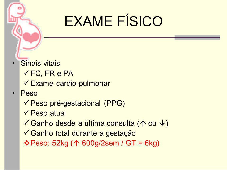 EXAME FÍSICO Sinais vitais FC, FR e PA Exame cardio-pulmonar Peso Peso pré-gestacional (PPG) Peso atual Ganho desde a última consulta ( ou ) Ganho tot