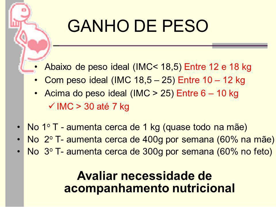 GANHO DE PESO No 1 o T - aumenta cerca de 1 kg (quase todo na mãe) No 2 o T- aumenta cerca de 400g por semana (60% na mãe) No 3 o T- aumenta cerca de
