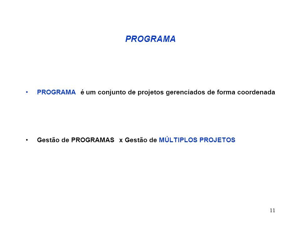 11 PROGRAMA PROGRAMA é um conjunto de projetos gerenciados de forma coordenada Gestão de PROGRAMAS x Gestão de MÚLTIPLOS PROJETOS