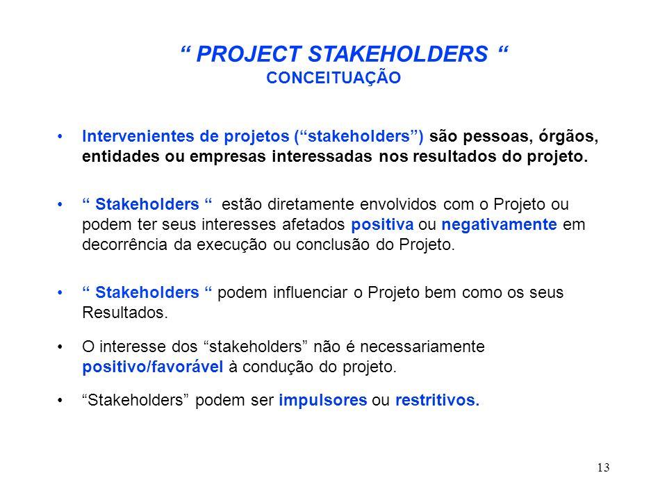 13 PROJECT STAKEHOLDERS CONCEITUAÇÃO Intervenientes de projetos (stakeholders) são pessoas, órgãos, entidades ou empresas interessadas nos resultados