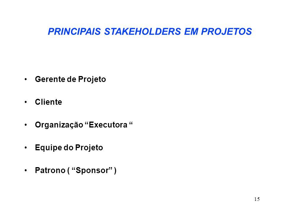 15 PRINCIPAIS STAKEHOLDERS EM PROJETOS Gerente de Projeto Cliente Organização Executora Equipe do Projeto Patrono ( Sponsor )