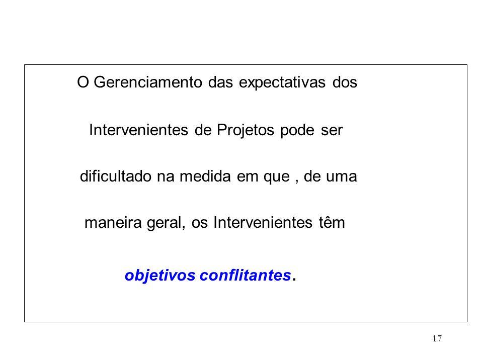 17 O Gerenciamento das expectativas dos Intervenientes de Projetos pode ser dificultado na medida em que, de uma maneira geral, os Intervenientes têm
