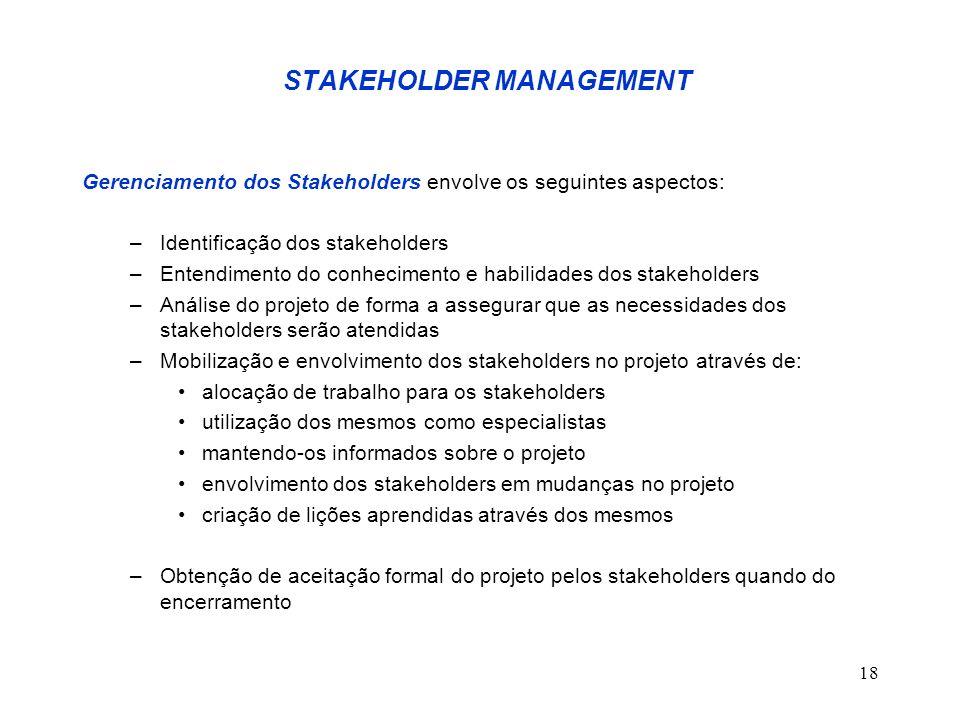 18 STAKEHOLDER MANAGEMENT Gerenciamento dos Stakeholders envolve os seguintes aspectos: –Identificação dos stakeholders –Entendimento do conhecimento