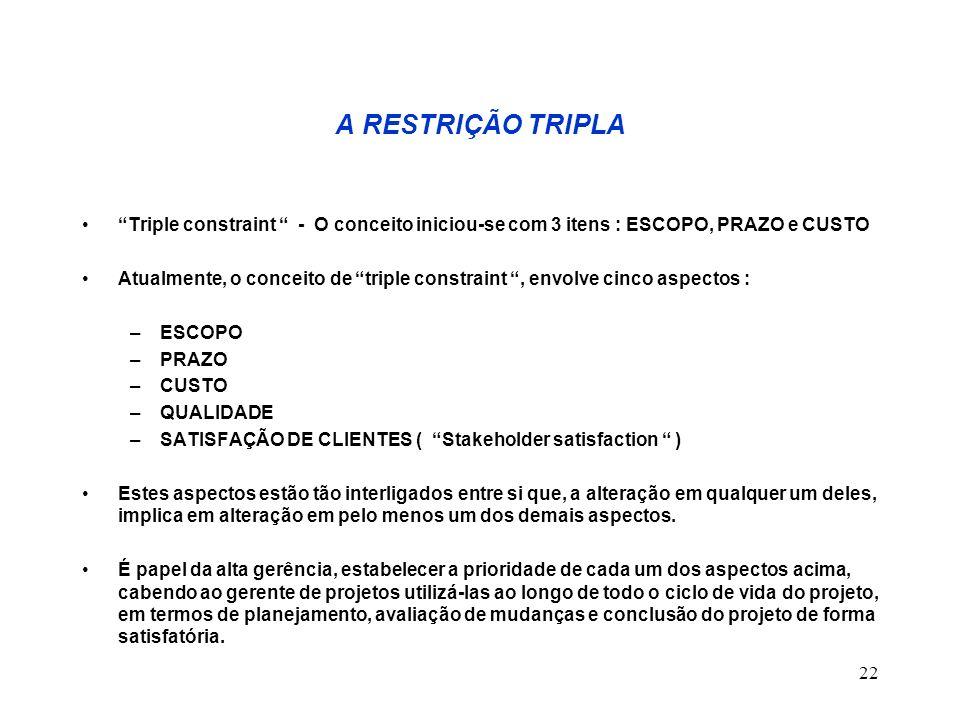 22 A RESTRIÇÃO TRIPLA Triple constraint - O conceito iniciou-se com 3 itens : ESCOPO, PRAZO e CUSTO Atualmente, o conceito de triple constraint, envol