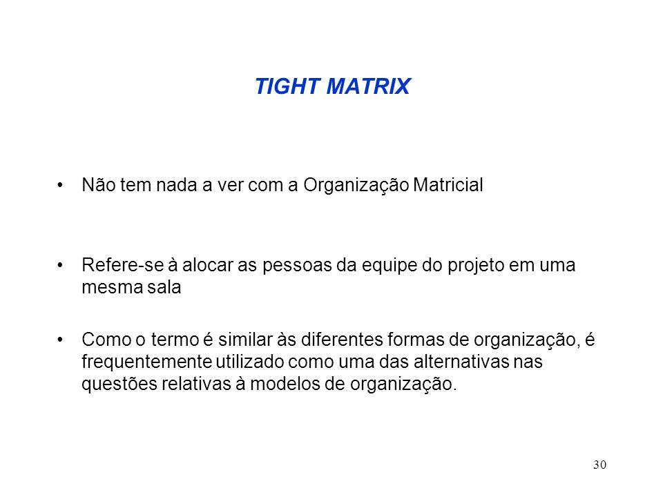 30 TIGHT MATRIX Não tem nada a ver com a Organização Matricial Refere-se à alocar as pessoas da equipe do projeto em uma mesma sala Como o termo é sim