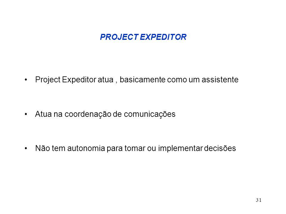 31 PROJECT EXPEDITOR Project Expeditor atua, basicamente como um assistente Atua na coordenação de comunicações Não tem autonomia para tomar ou implem