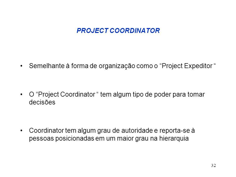 32 PROJECT COORDINATOR Semelhante à forma de organização como o Project Expeditor O Project Coordinator tem algum tipo de poder para tomar decisões Co