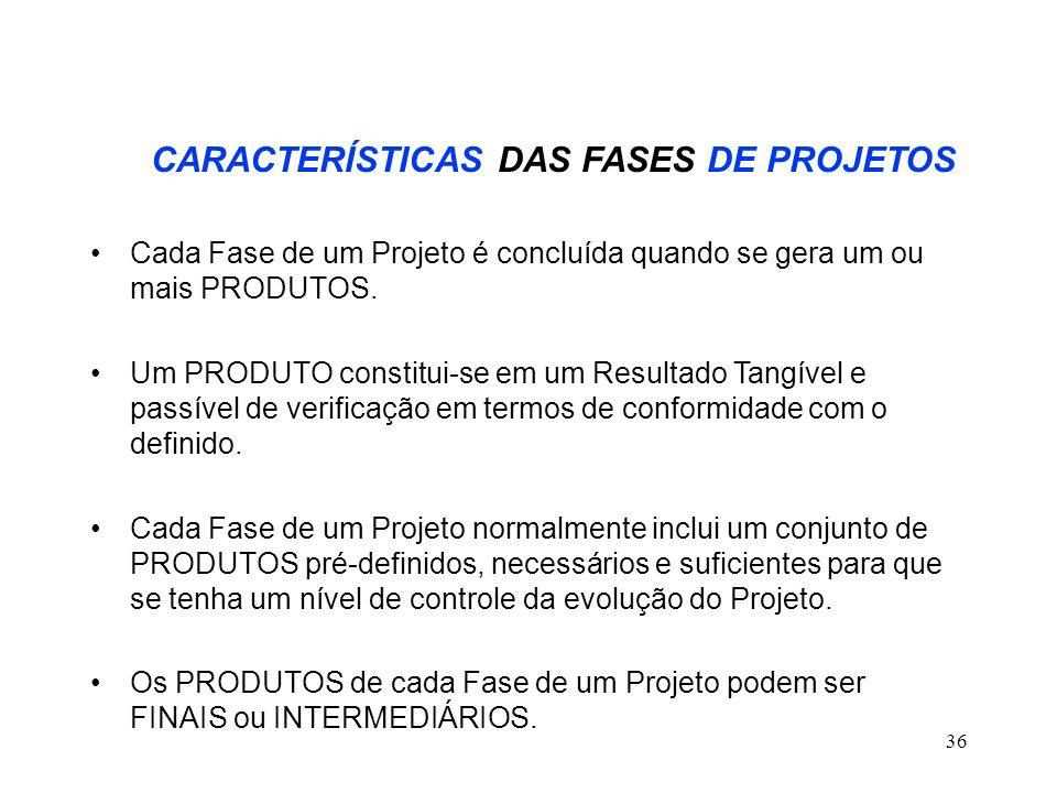 36 CARACTERÍSTICAS DAS FASES DE PROJETOS Cada Fase de um Projeto é concluída quando se gera um ou mais PRODUTOS. Um PRODUTO constitui-se em um Resulta