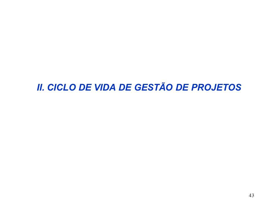 43 II. CICLO DE VIDA DE GESTÃO DE PROJETOS
