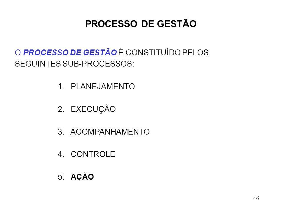 46 PROCESSO DE GESTÃO O PROCESSO DE GESTÃO É CONSTITUÍDO PELOS SEGUINTES SUB-PROCESSOS: 1. PLANEJAMENTO 2. EXECUÇÃO 3. ACOMPANHAMENTO 4. CONTROLE 5. A