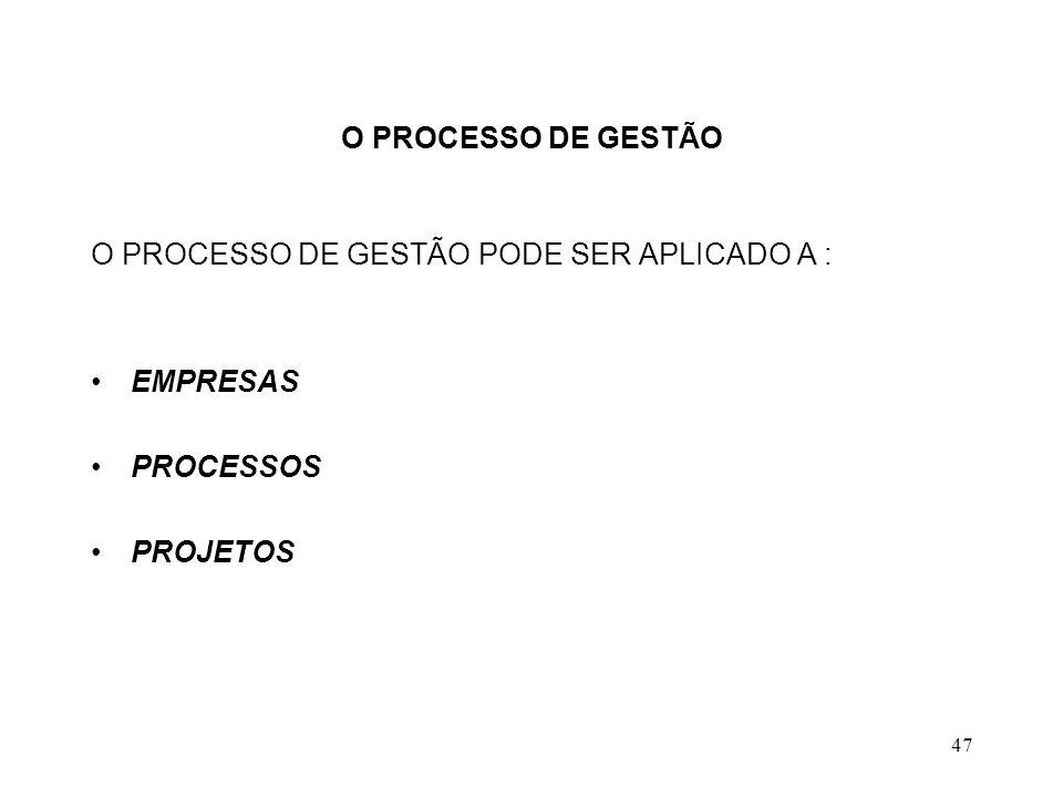 47 O PROCESSO DE GESTÃO O PROCESSO DE GESTÃO PODE SER APLICADO A : EMPRESAS PROCESSOS PROJETOS