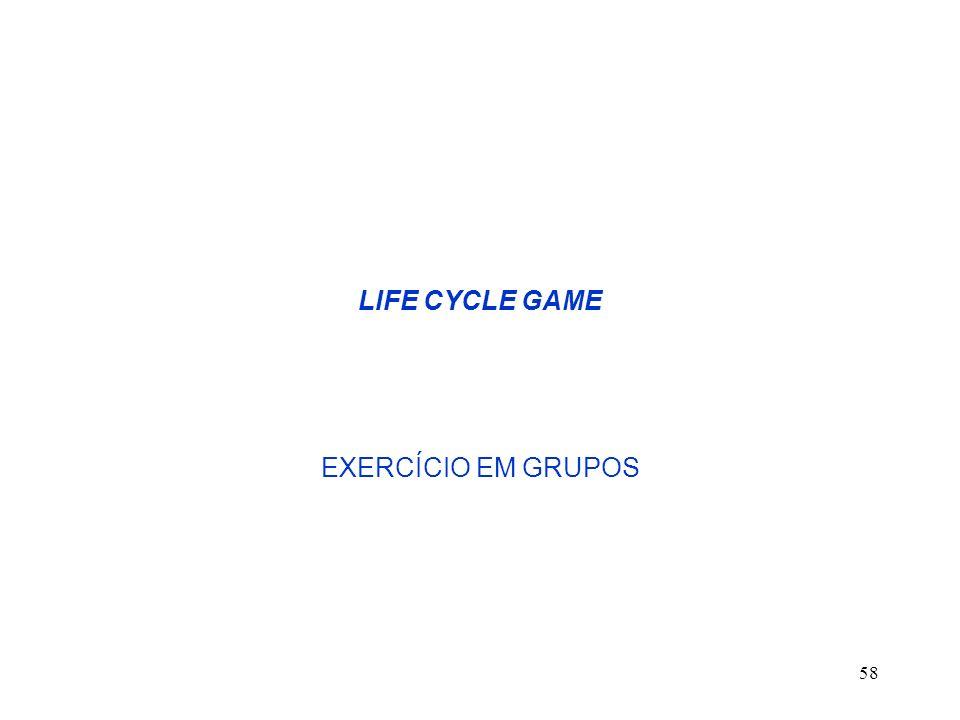58 LIFE CYCLE GAME EXERCÍCIO EM GRUPOS