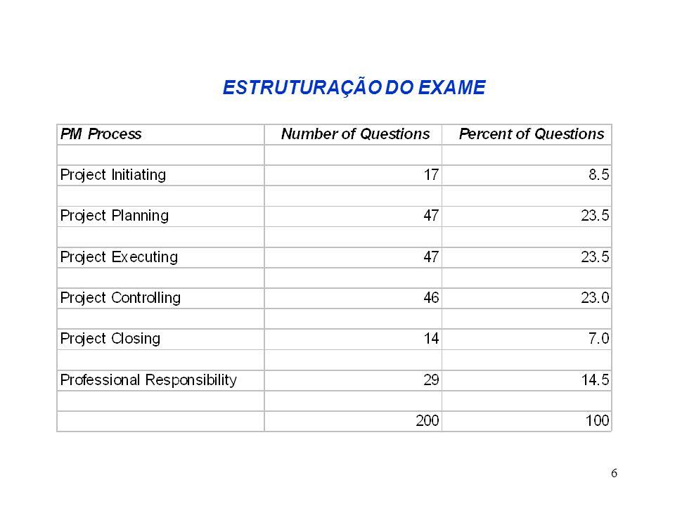 7 GERENCIAMENTO DA INTEGRAÇÃO DO PROJETO Project Management Framework PMBOK Chapters 1 -3