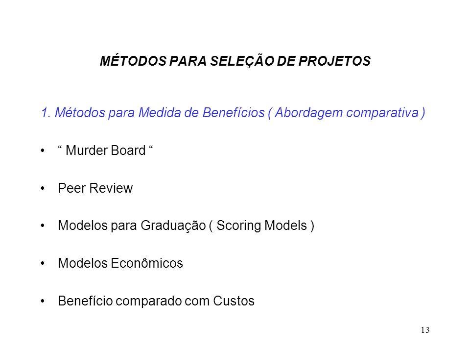 13 MÉTODOS PARA SELEÇÃO DE PROJETOS 1. Métodos para Medida de Benefícios ( Abordagem comparativa ) Murder Board Peer Review Modelos para Graduação ( S