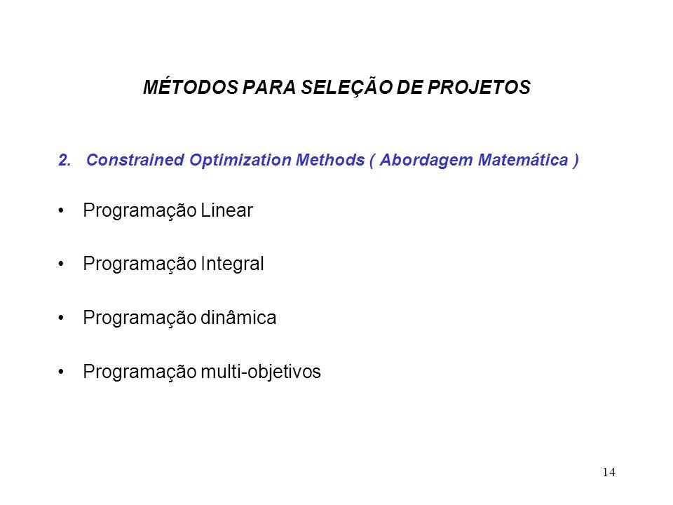 14 MÉTODOS PARA SELEÇÃO DE PROJETOS 2. Constrained Optimization Methods ( Abordagem Matemática ) Programação Linear Programação Integral Programação d