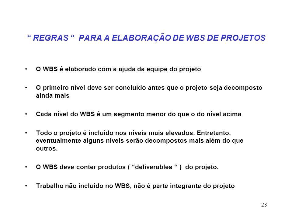 23 REGRAS PARA A ELABORAÇÃO DE WBS DE PROJETOS O WBS é elaborado com a ajuda da equipe do projeto O primeiro nível deve ser concluído antes que o proj