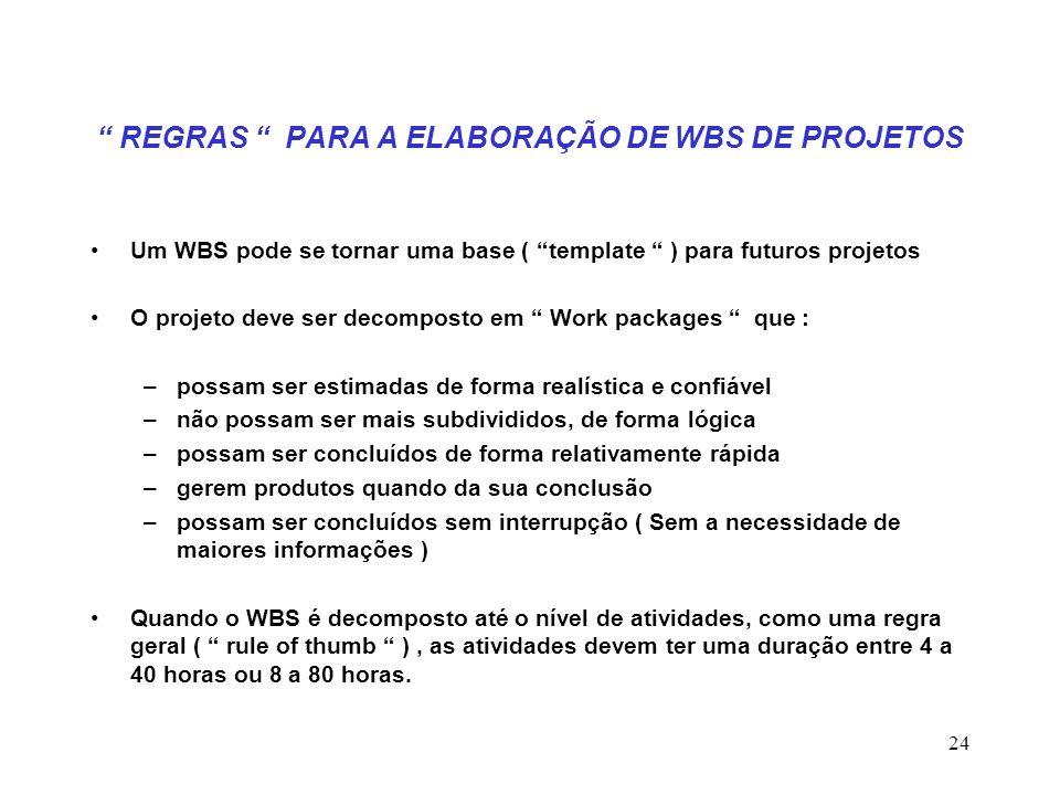 24 REGRAS PARA A ELABORAÇÃO DE WBS DE PROJETOS Um WBS pode se tornar uma base ( template ) para futuros projetos O projeto deve ser decomposto em Work