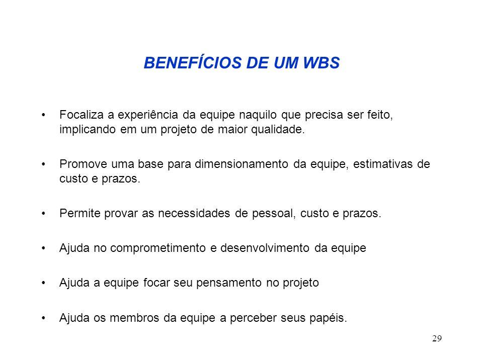 29 BENEFÍCIOS DE UM WBS Focaliza a experiência da equipe naquilo que precisa ser feito, implicando em um projeto de maior qualidade. Promove uma base