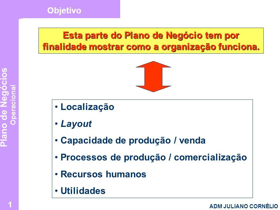 Plano de Negócios Operacional ADM JULIANO CORNÉLIO 1 Objetivo Esta parte do Plano de Negócio tem por finalidade mostrar como a organização funciona. L